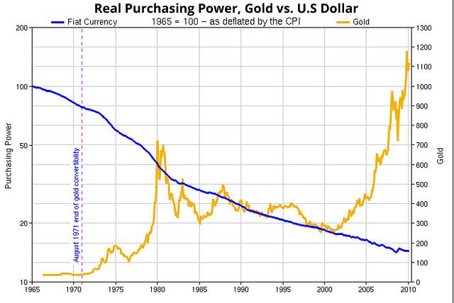 Advantages Of A Gold IRA